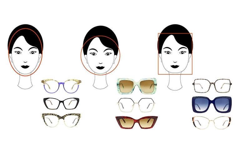 L'occhiale giusto per ogni viso